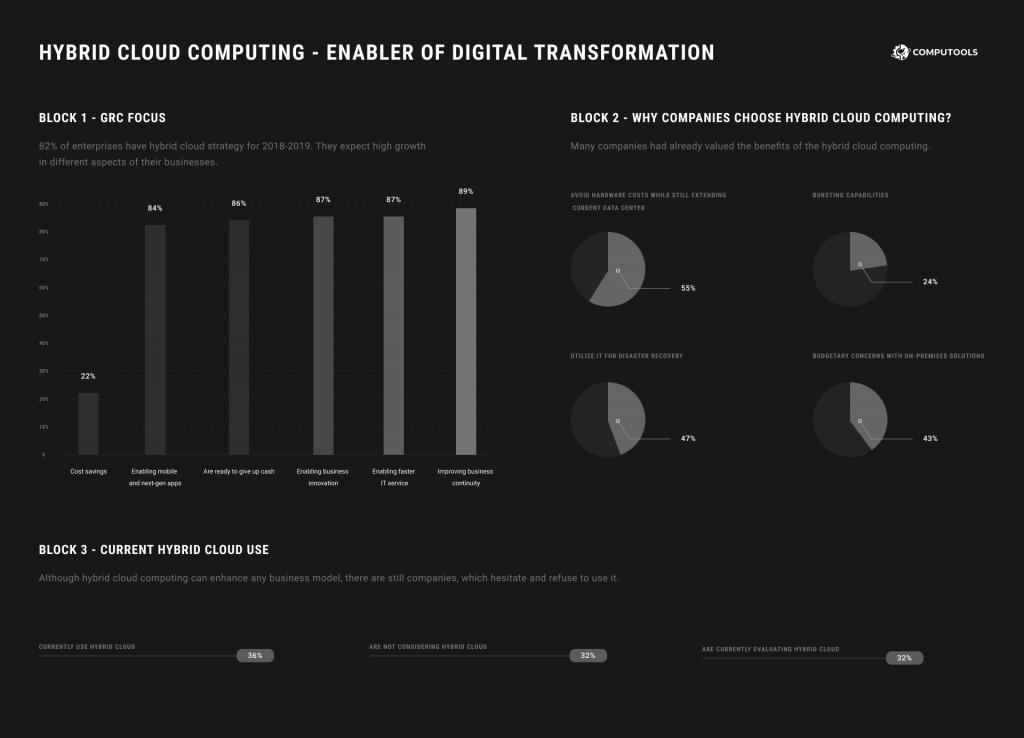 wealthtech infografic