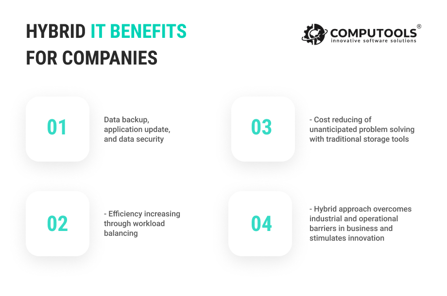 Hybrid IT benefits