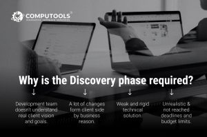 Why is the Discovery phase required